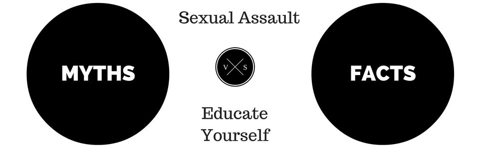 Rape Myths